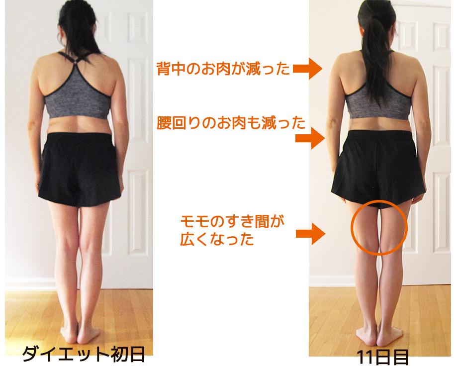 ミリタリーダイエット 口コミ 体験談 2.8kg体重が減り、背中のお肉が減り、腰回りのお肉も減り、太もものすき間が広くなった画像