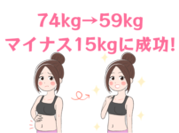 -15kg ダイエット 成功談 20代