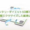 ミリタリーダイエット 口コミ 体験談